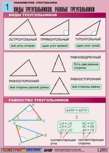 5. Планиметрия. Треугольники. (1)
