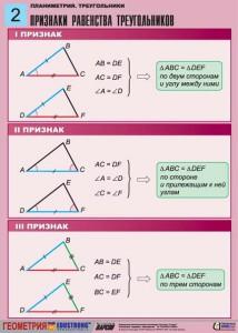 5. Планиметрия. Треугольники. (2)