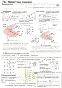 Все формулы и законы физики для ЕГЭ в таблицах. (15)