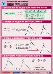 5. Планиметрия. Треугольники. (9)