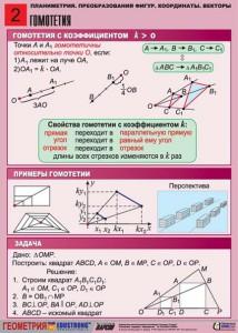 2. Планиметрия. Преобразование фигур. Координаты. Векторы. (2)
