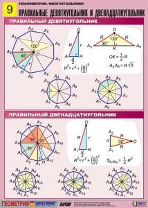 3. Планиметрия. Многоугольники. (9)