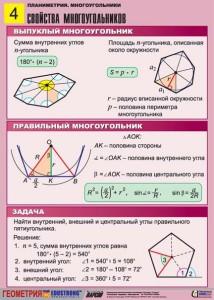 3. Планиметрия. Многоугольники. (4)