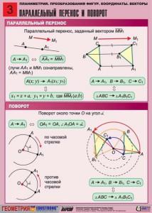 2. Планиметрия. Преобразование фигур. Координаты. Векторы. (3)