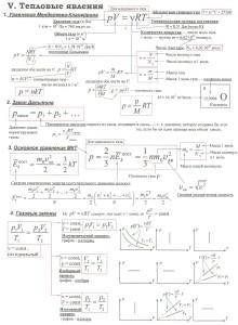 Все формулы и законы физики для ЕГЭ в таблицах. (9)