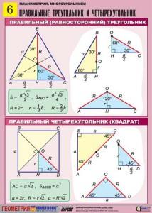3. Планиметрия. Многоугольники. (6)