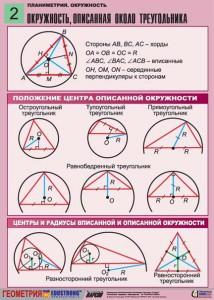 4. Планиметрия. Окружность. (2)