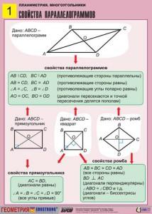 3. Планиметрия. Многоугольники. (1)