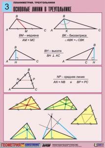 5. Планиметрия. Треугольники. (3)