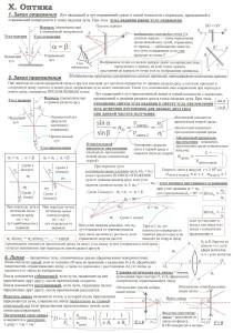 Все формулы и законы физики для ЕГЭ в таблицах. (19)