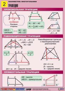 3. Планиметрия. Многоугольники. (2)
