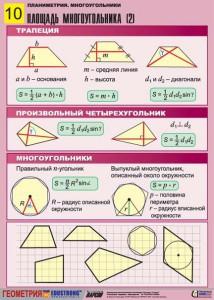 3. Планиметрия. Многоугольники. (10)
