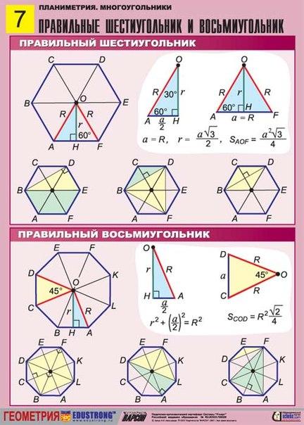 Как сделать 3 многоугольника