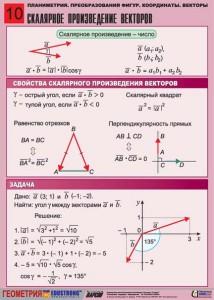 2. Планиметрия. Преобразование фигур. Координаты. Векторы. (10)