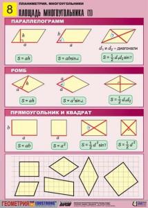 3. Планиметрия. Многоугольники. (8)