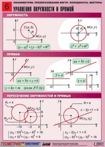 2. Планиметрия. Преобразование фигур. Координаты. Векторы. (6)