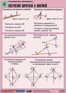 4. Планиметрия. Окружность. (4)