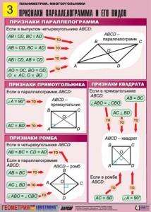 3. Планиметрия. Многоугольники. (3)