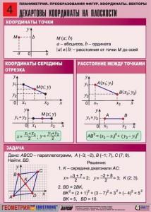2. Планиметрия. Преобразование фигур. Координаты. Векторы. (4)