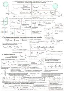 Все формулы и законы физики для ЕГЭ в таблицах. (12)