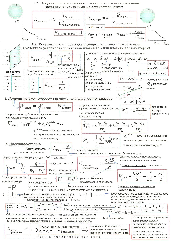 Физике ядерная физика шпаргалки по