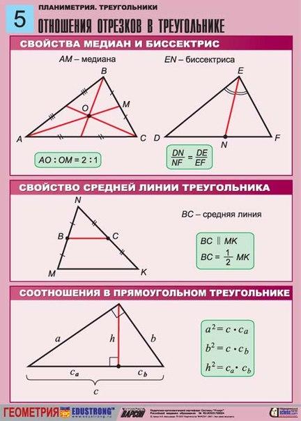 Свойство треугольника связанное с отношением сторон