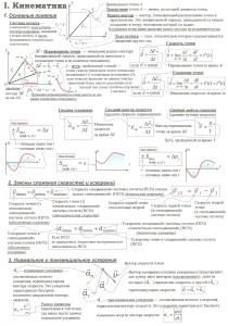 Все формулы и законы физики для ЕГЭ в таблицах. (1)