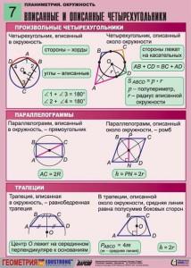 4. Планиметрия. Окружность. (7)
