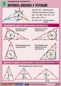 4. Планиметрия. Окружность. (3)