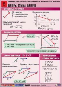 2. Планиметрия. Преобразование фигур. Координаты. Векторы. (8)