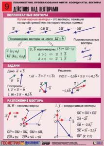 2. Планиметрия. Преобразование фигур. Координаты. Векторы. (9)