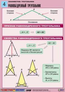 5. Планиметрия. Треугольники. (4)