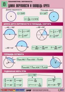 4. Планиметрия. Окружность. (8)