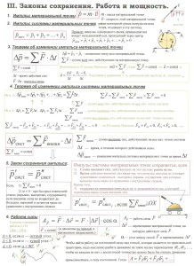 Все формулы и законы физики для ЕГЭ в таблицах. (5)